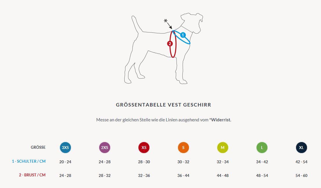 Curli Grossentabelle Nach Hunderassen